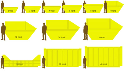 Skip size comparison Alnwick skip hire
